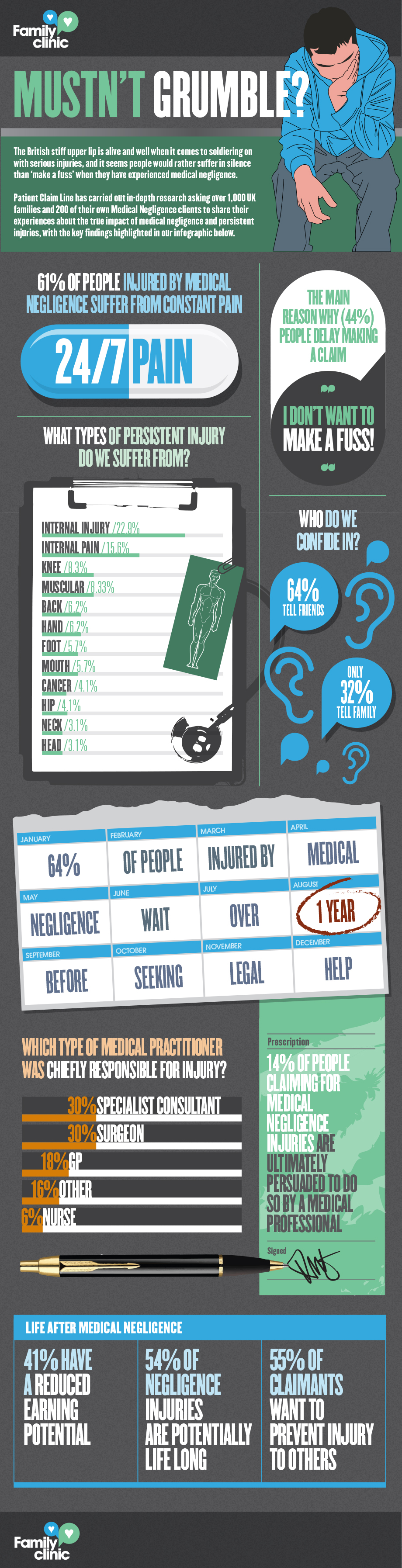 mustnt-grumble-infographic
