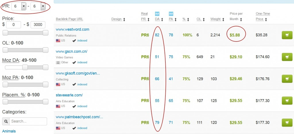 PR6 Backlinks DA50+ From Actual PR Pages