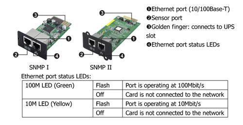 Pro Line 1K, Pro Line 1,5K, Pro Line 2K, Pro Line 3K, Pro Line 6K, Pro Line 10K, bộ lưu điện cho camera, bộ lưu điện cho tivi, bộ lưu điện cho máy tính, UPS On-line Galleon, bộ lưu điện cho cửa cuốn, bộ lưu điện cho hệ thống báo trộm, bộ lưu điện cho thiết bị văn phòng, bộ lưu điện cho tổng đài điện thoại, bộ lưu điện fsp, ups fsp, ups dự phòng, ups fsp on