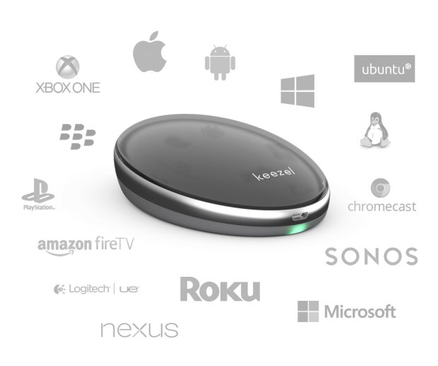 Keezel VPN Portable Router