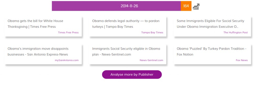 barack obama - Date timeline for news results - OOYUZ News Analytics (2)