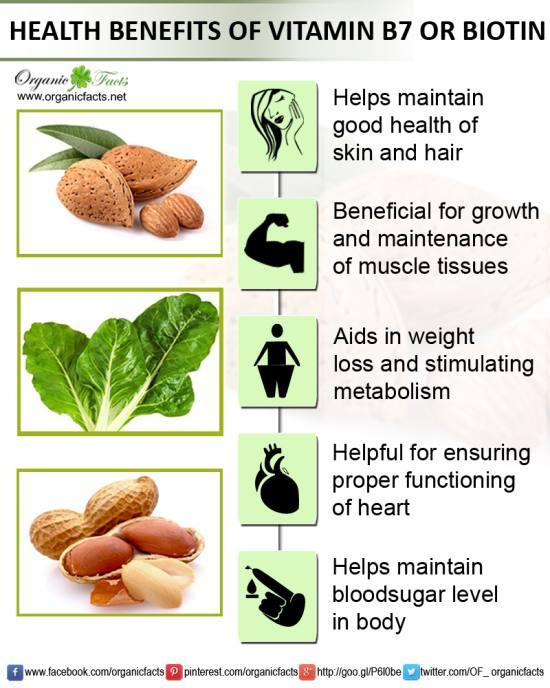 Biotin health