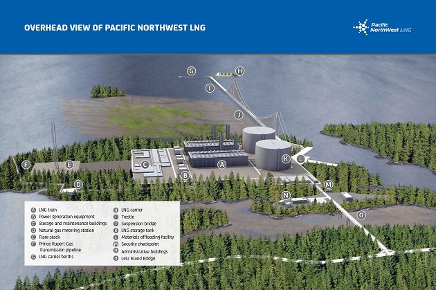 pacific-northwest-lng
