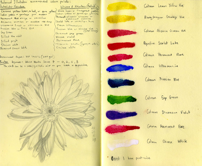Moleskine page - colour palette