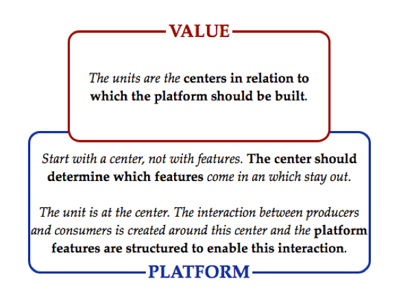 ValuePlatformModel