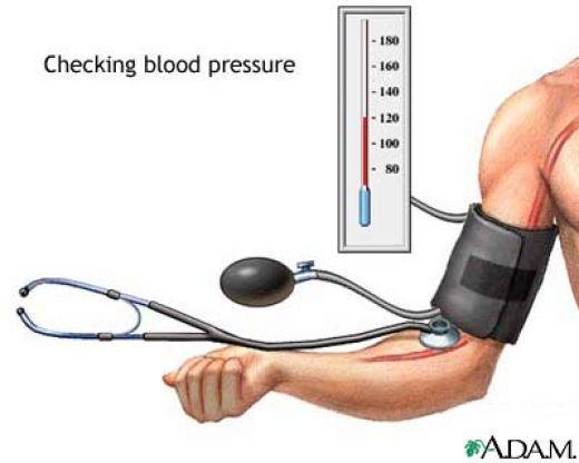 Maintain Healthy Blood Pressure