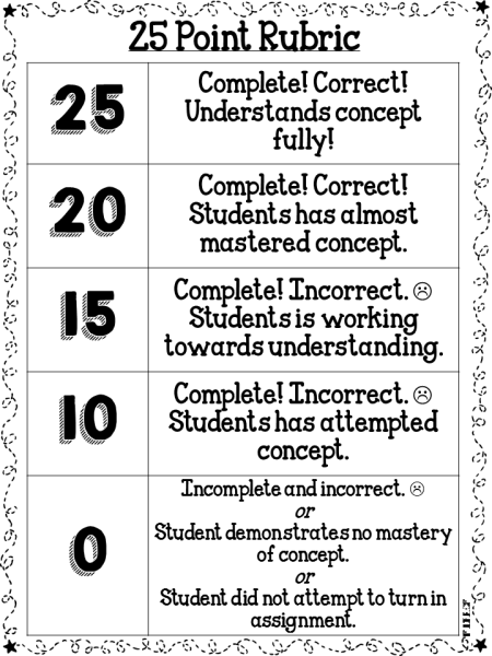 Exit Ticket Rubric