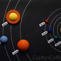 DIY Solar System Poster for summer fun or a school project