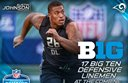 By the Numbers: 2016 Combine DLs