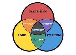 social media effect on personality