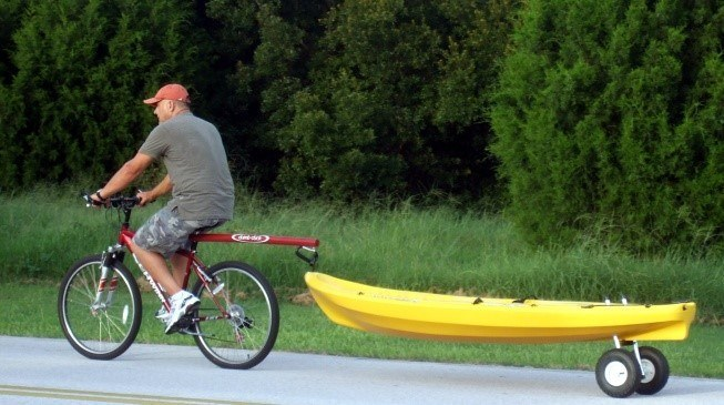 Using them basically add wheels to you kayak and reduces your effort by a great deal