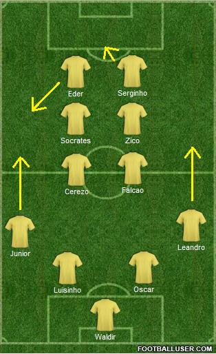Brazil 1982 squad