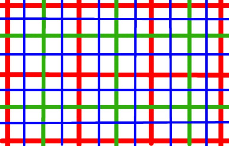 "Conceptual version of ""The Grid"". Primary red routes 500 m apart, district routes in green and neighbourhood in blue fill in gaps."