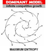 max entropy