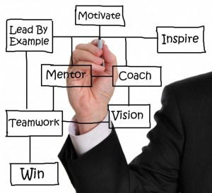 how-business-coaching-helps