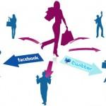 SOCIAL MEDIA PRESENCE MANAGEMENT