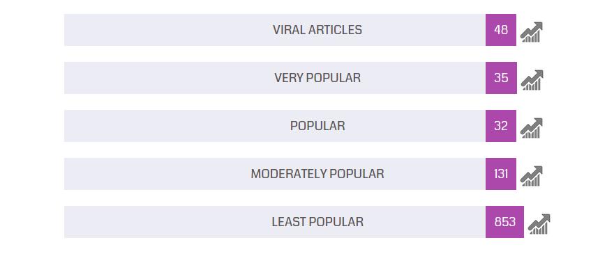 Analyse News for barack obama by Social Media Popularity - OOYUZ News Analytics (1)