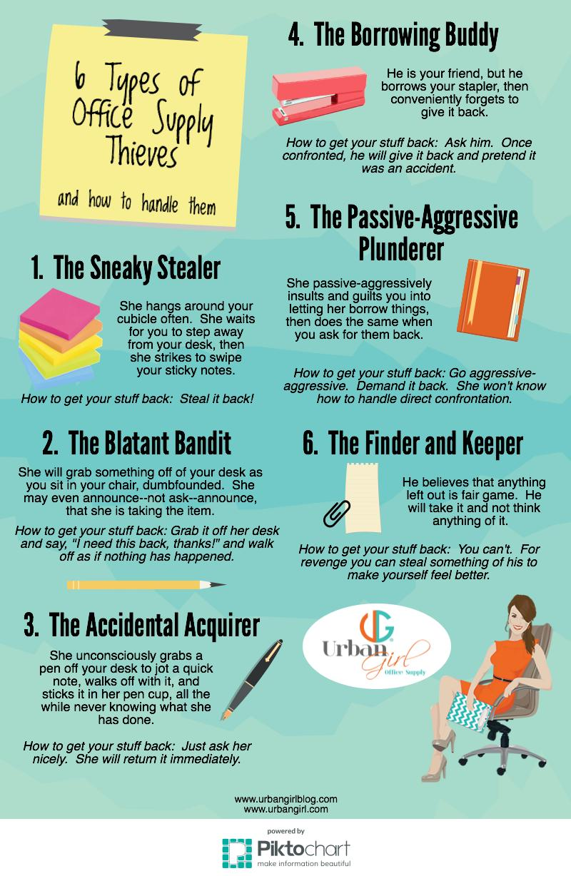 Office Supply Thieves Infographic