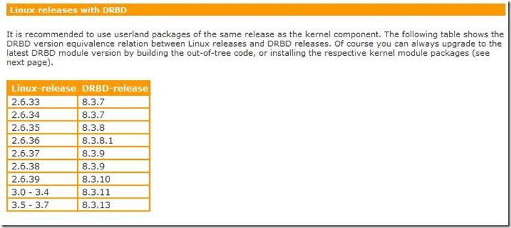 drbd与linux内核