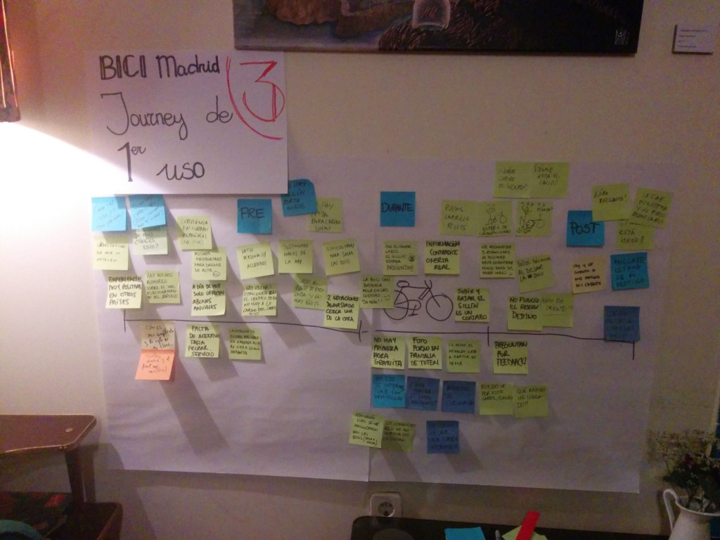 User Journey BiciMAD