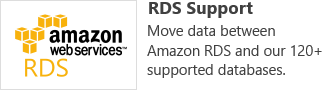 Amazon RDS Support