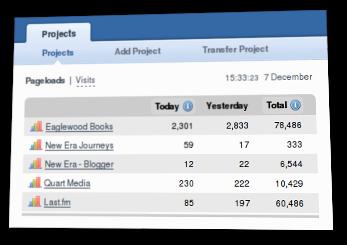 Projects Screenshot