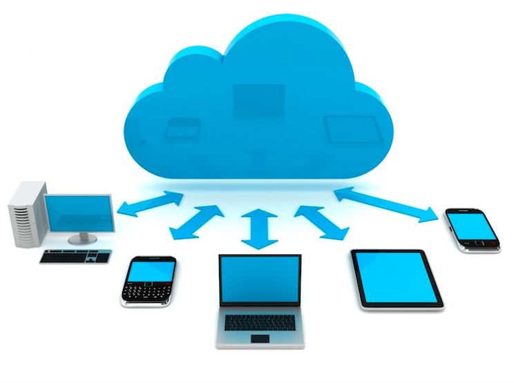 cloud computing challenge