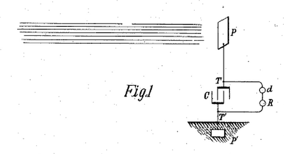 Tesla's basic radiant energy receiver