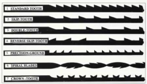 Scroll Saw Blade Types Reviews