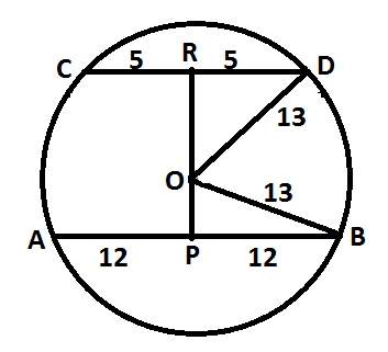 circle questions