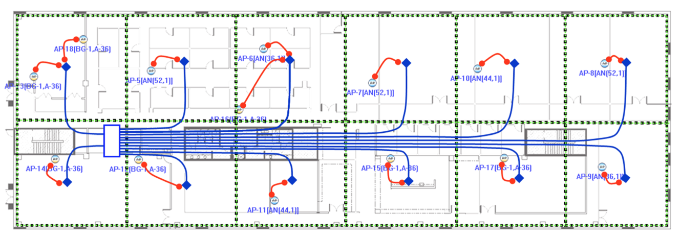 TIA Revised Guideline for Cablings Access Points - grid layout for cabling