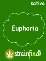 SATIVAeuphoria