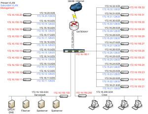 NetGPC2006