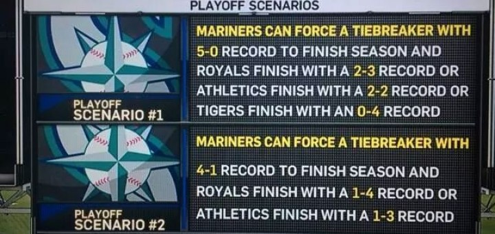 2014 Seattle Mariners Playoff Chances