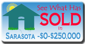 The Latest Sold Properties in Sarasota under $250,000