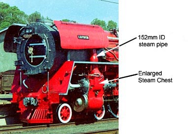 Enlarged steam chests on SAR Class 26 No 3450 (The Red Devil)