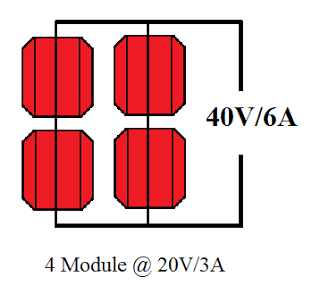 Rangkaian modul surya kombinasi