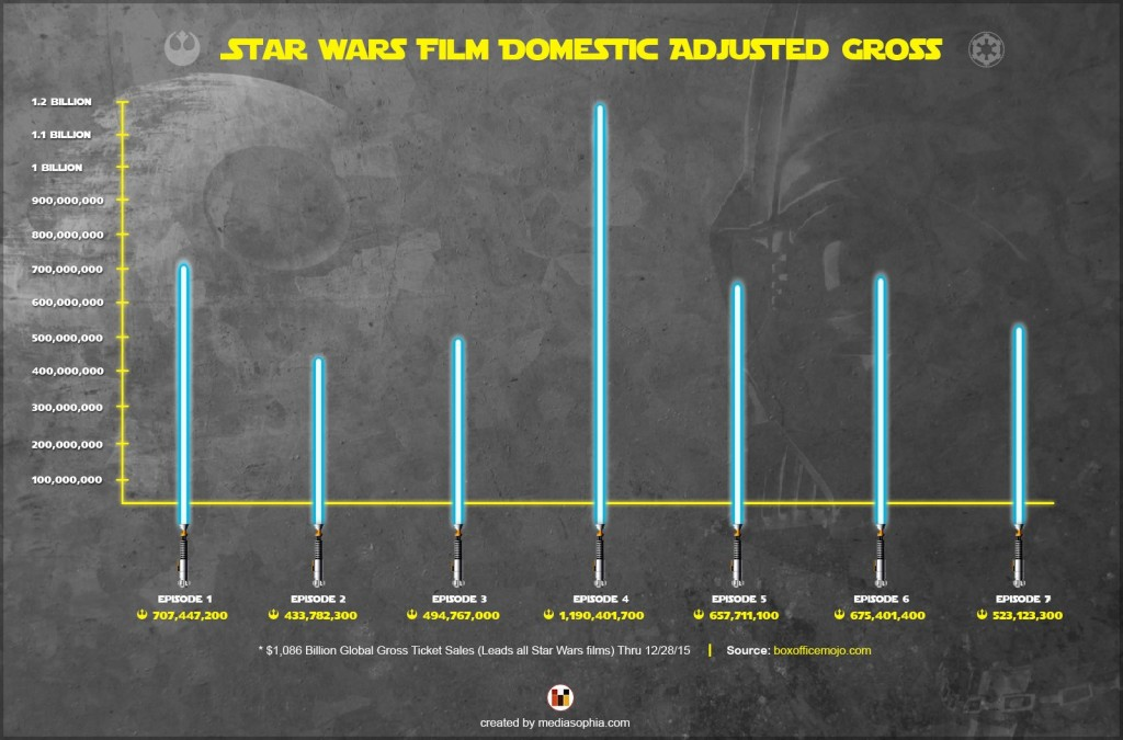 star-wars-branded