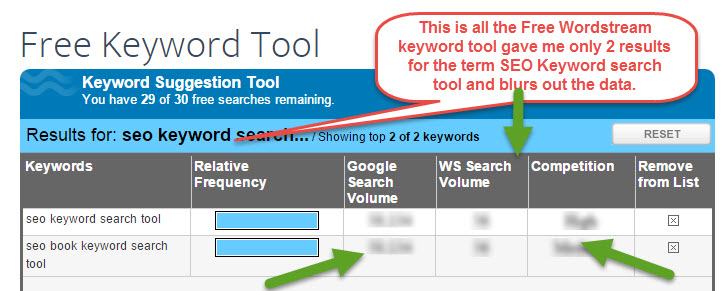 SEO_keyword_search_tool_wordstream_free_tool_search