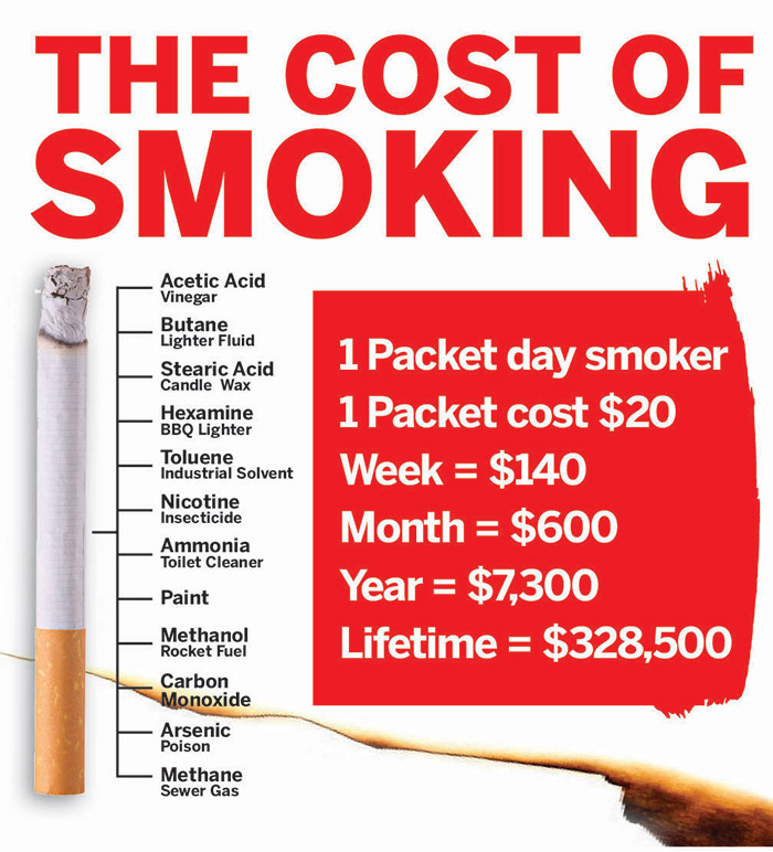 Cost-of-Smoking-graphic