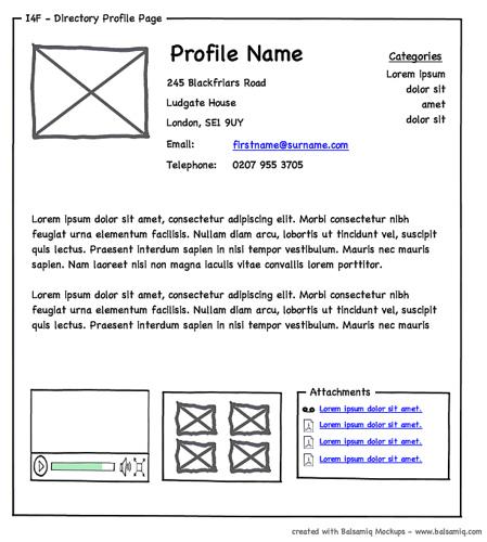 I4F wireframe: directory profile (v1)