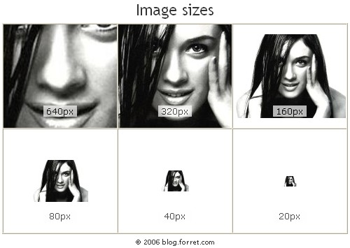 Image Sizes For Better Results In Your Social Media Campaigns