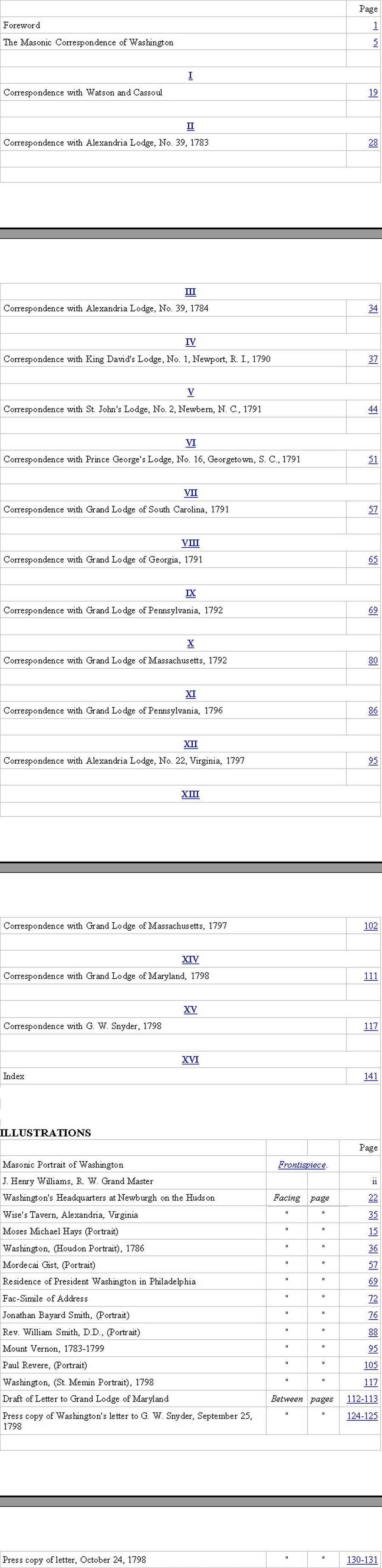 2015-01-03_134114 Table of Contents x900w