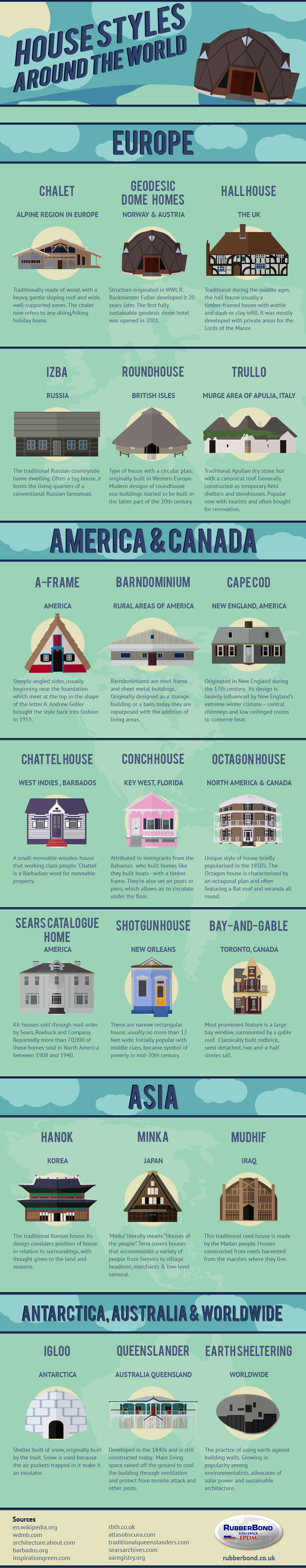 House Styles Around The World