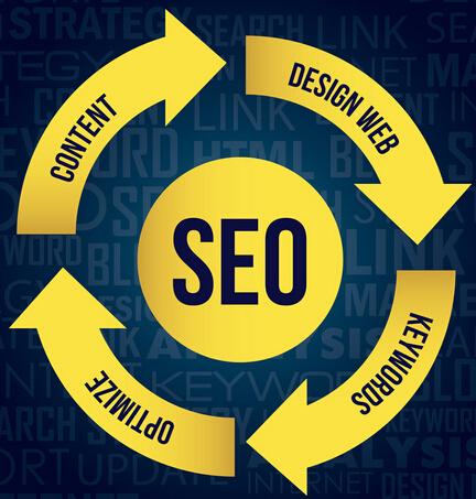 网站优化排名波动常见原因分析
