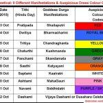 9 Durga Maata Colours