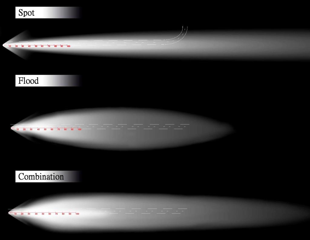 optical-spectrum-led-light-bar