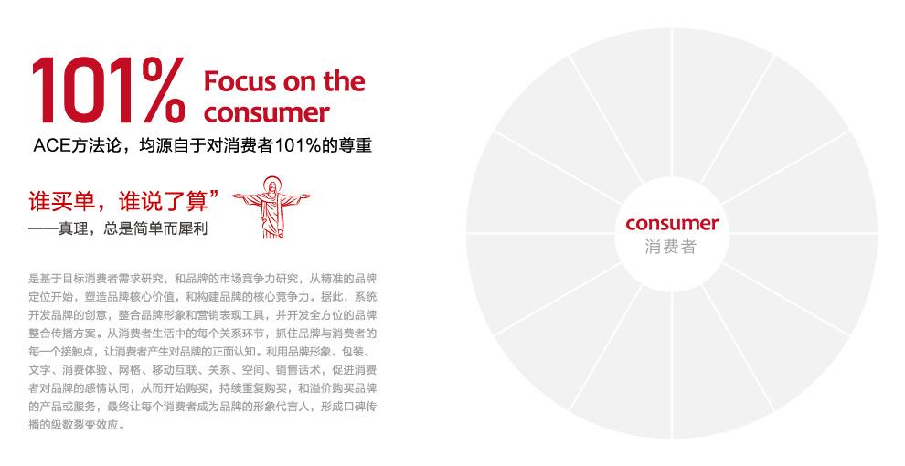 ACE方法论,均源自与对消费者101%的尊重