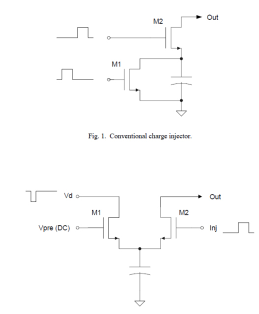 Image Showing method and circuit