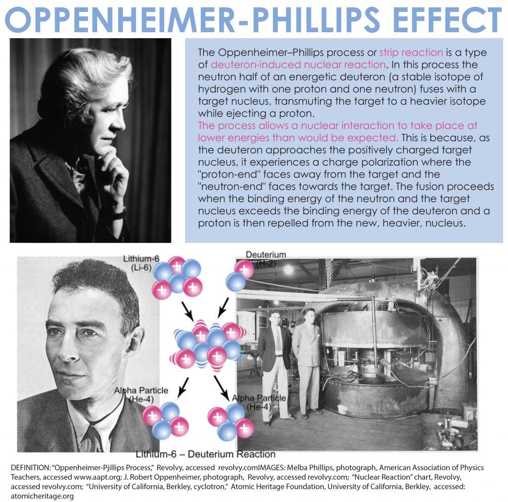Oppenheimer-Phillips Effect